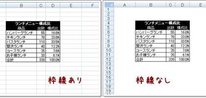 Excel工夫,見やすい資料にするコツ【枠線の表示、非表示の設定】