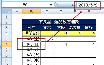 Excel工夫、見やすい資料にするコツ【日付から曜日を表示する方法】