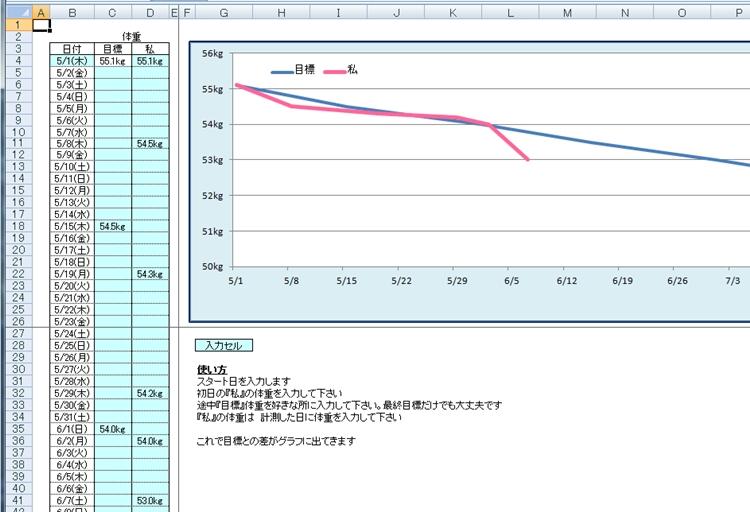 無料配信Excelテンプレート【体重推移グラフ、ダイエットグラフ】