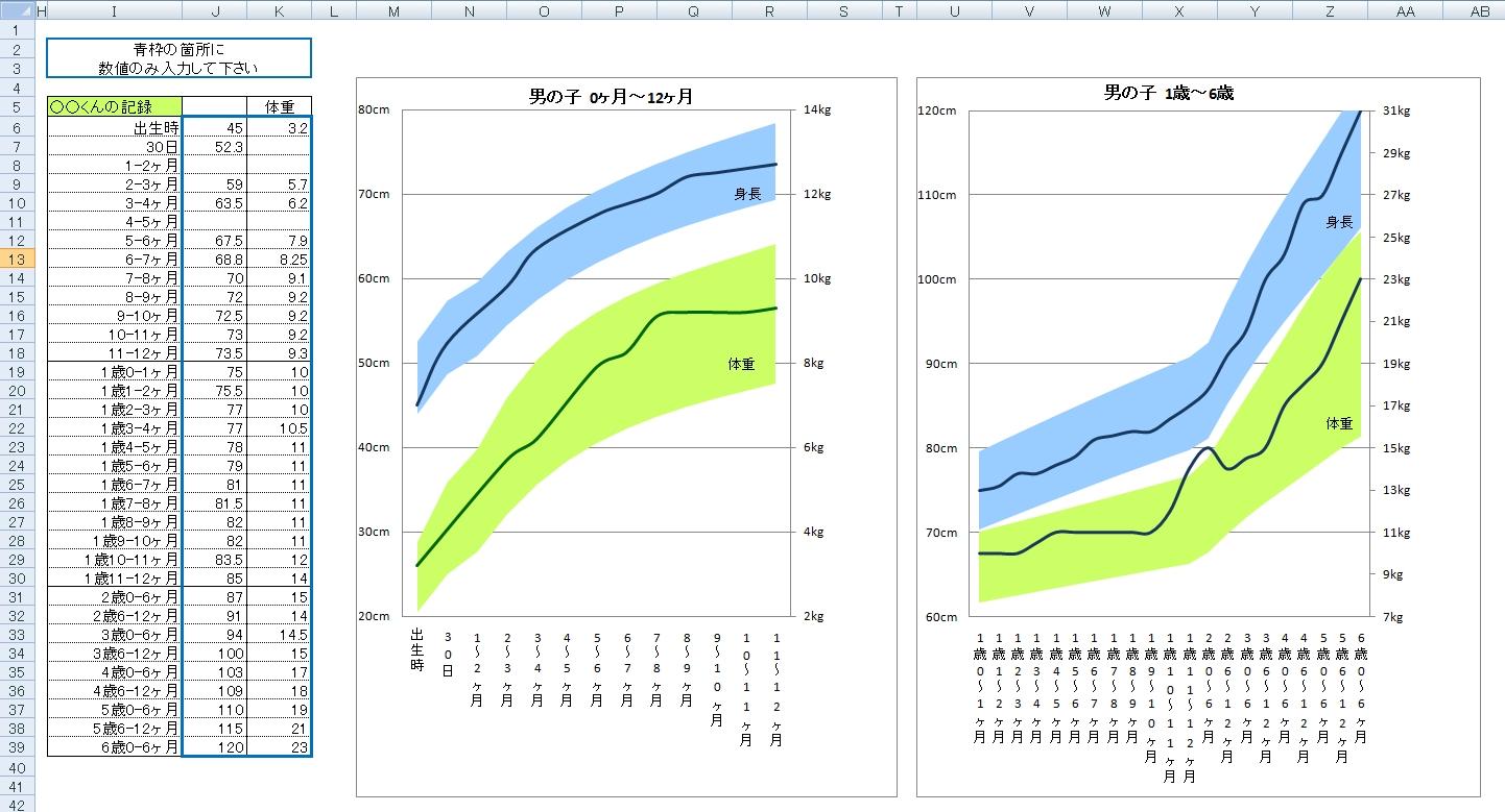 無料配信Excelテンプレート【成長曲線、子供身長体重曲線、乳幼児身長体重】