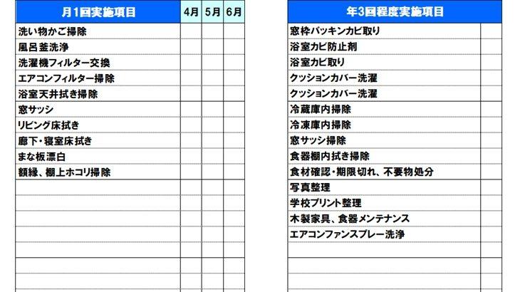 無料Excelテンプレート【お掃除チェックリスト・お掃除チェック表】